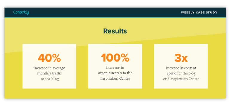 Results section to the Weebly case study