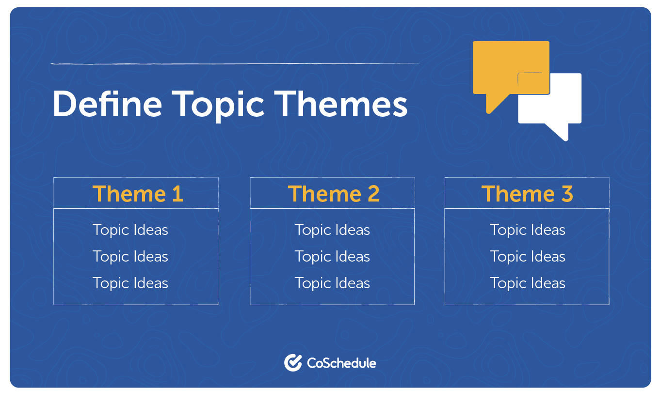 How to define topic themes