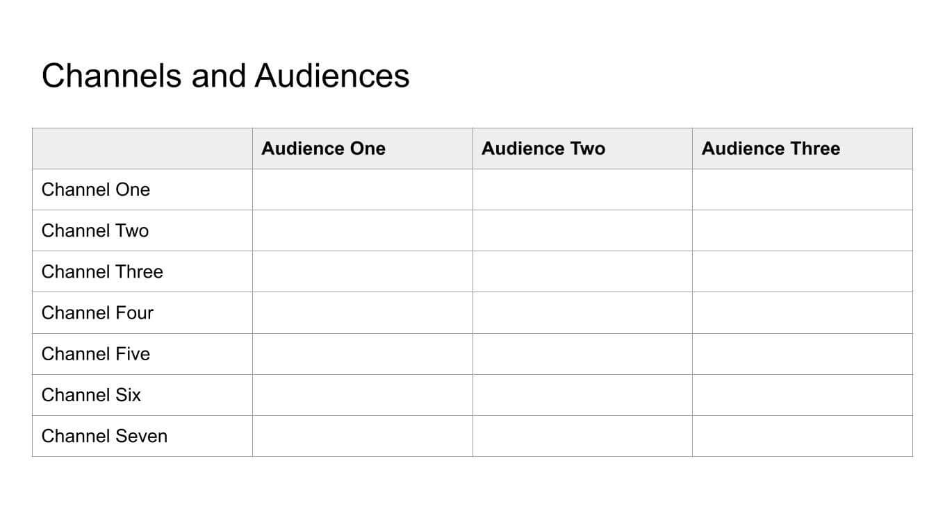 Channels and audience