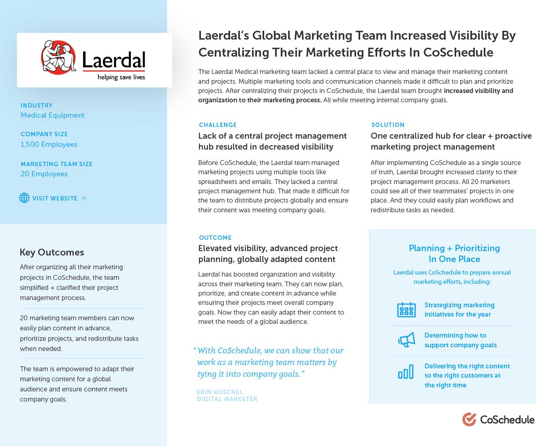 CoSChedule's Laerdal case study