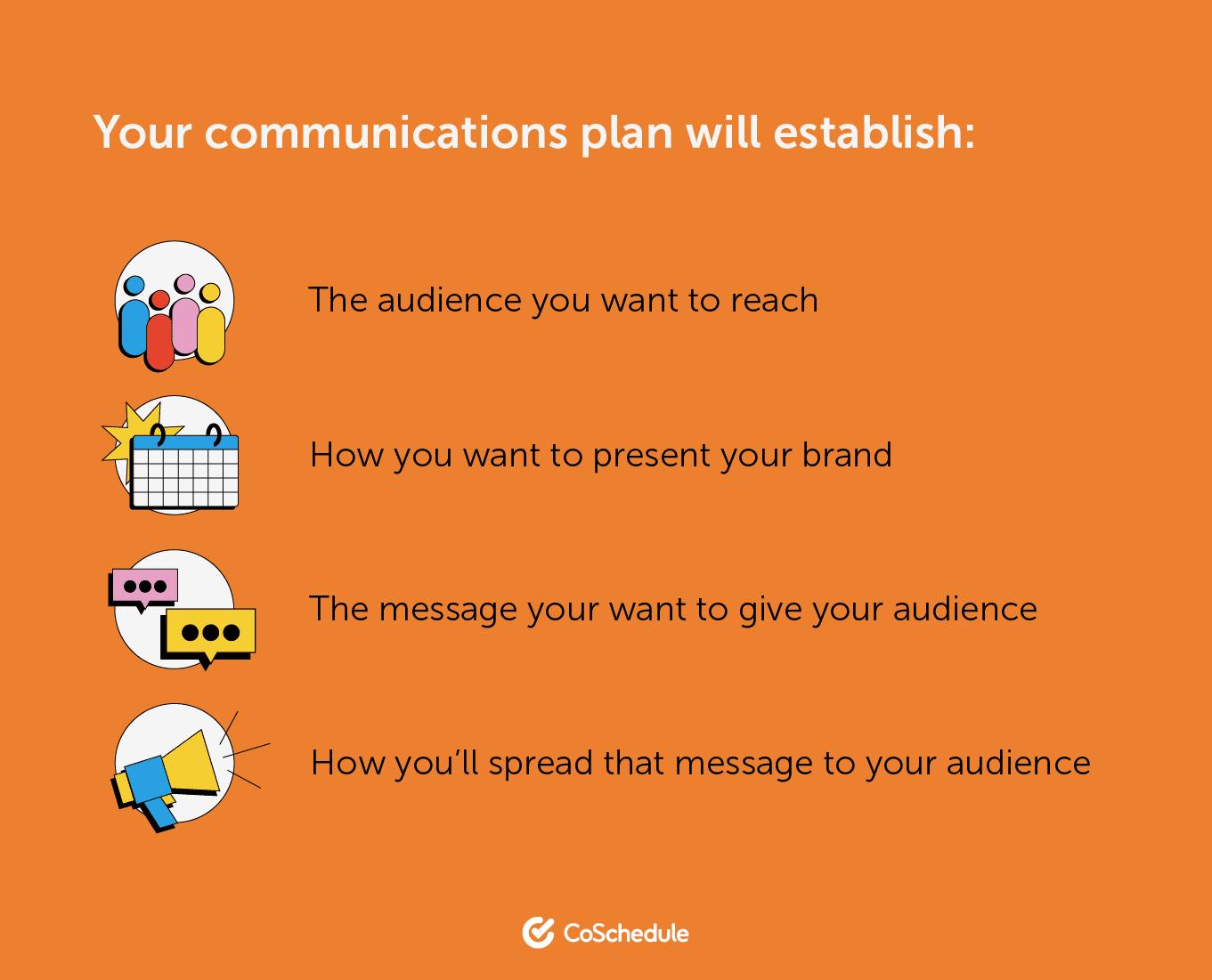 Your communications plan will establish