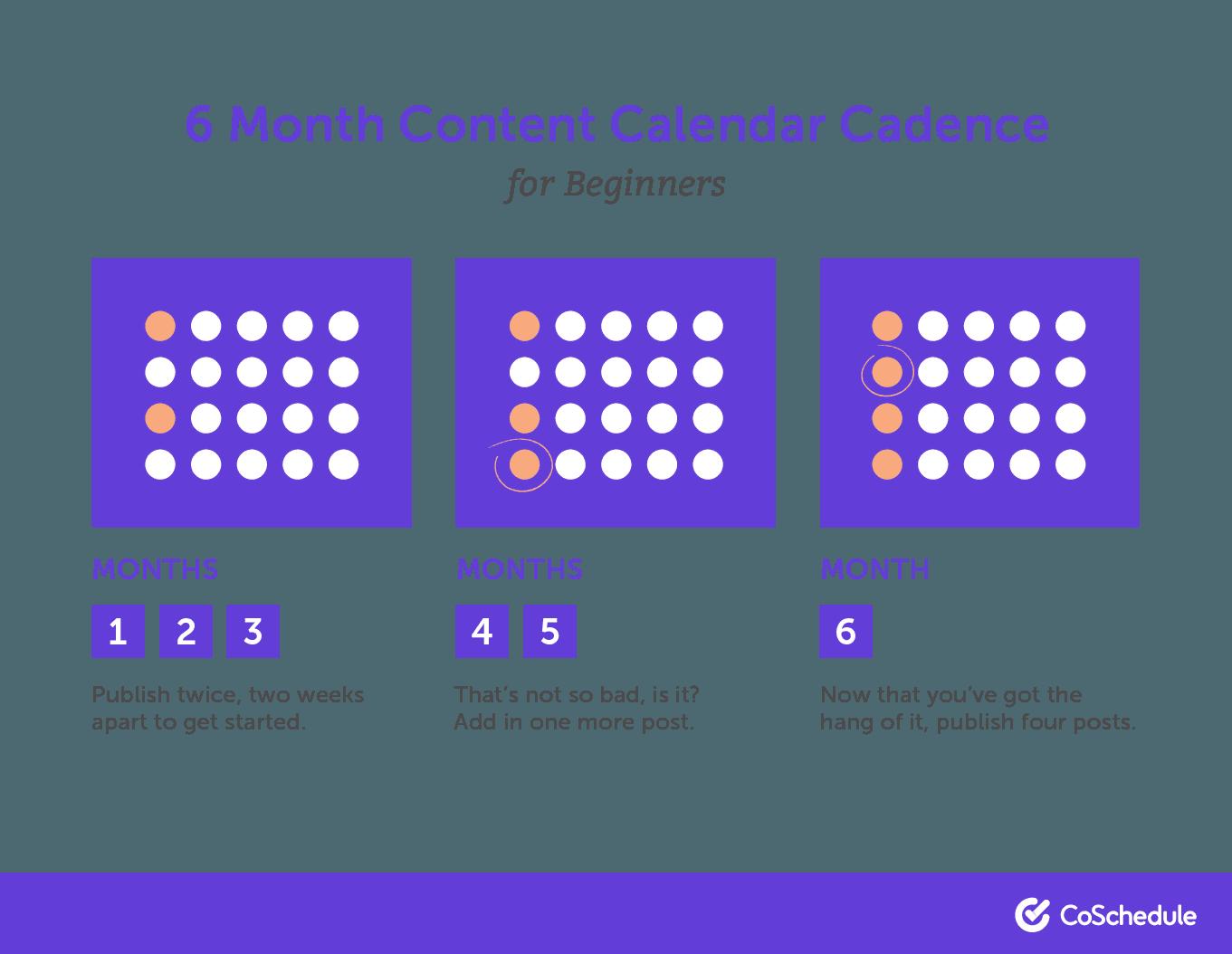 6 month calendar cadence for beginners
