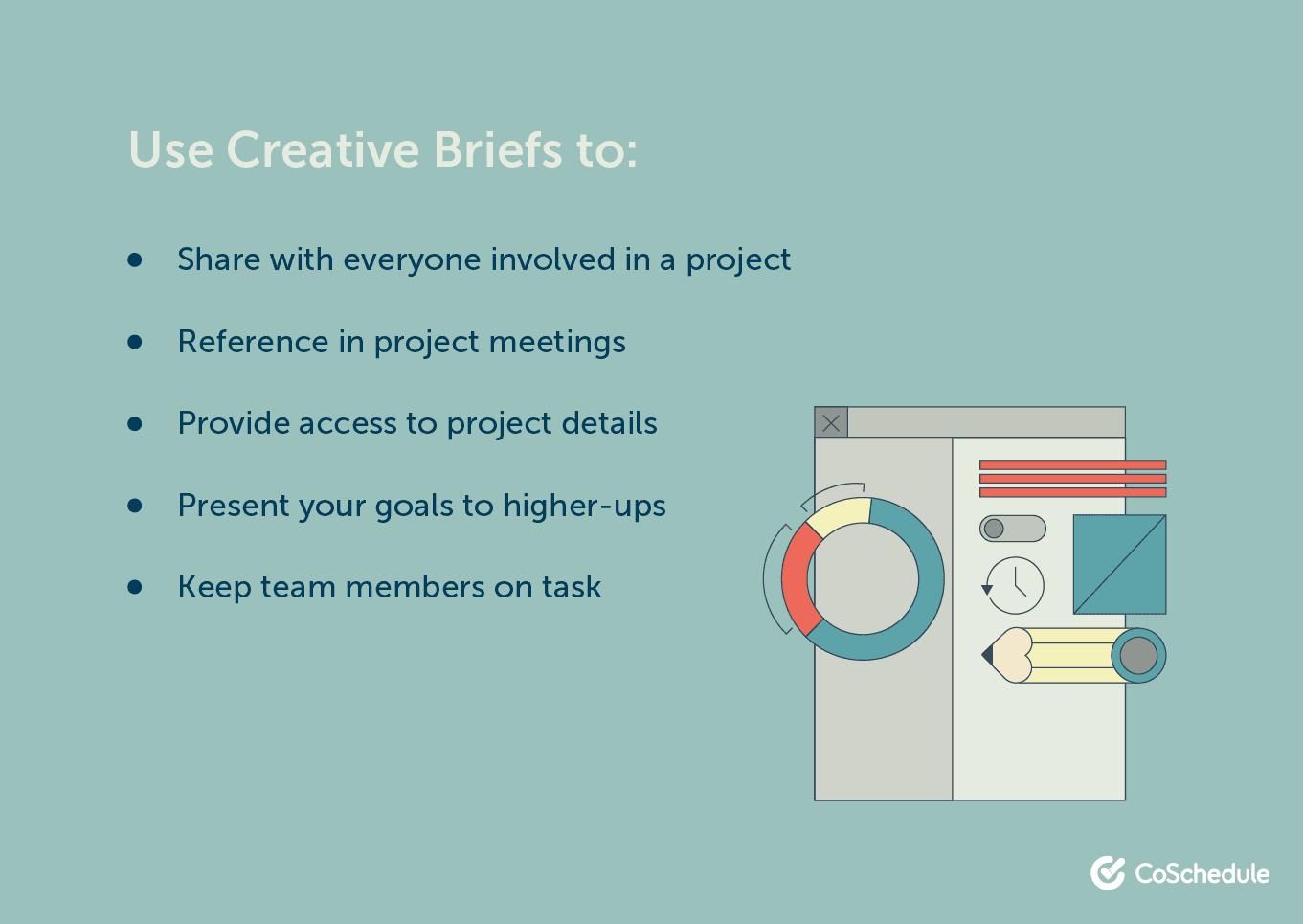Outcomes of using a creative brief