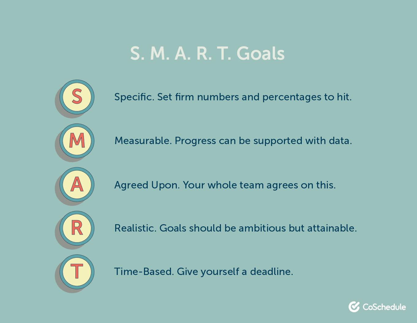 S.M.A.R.T. goals framework