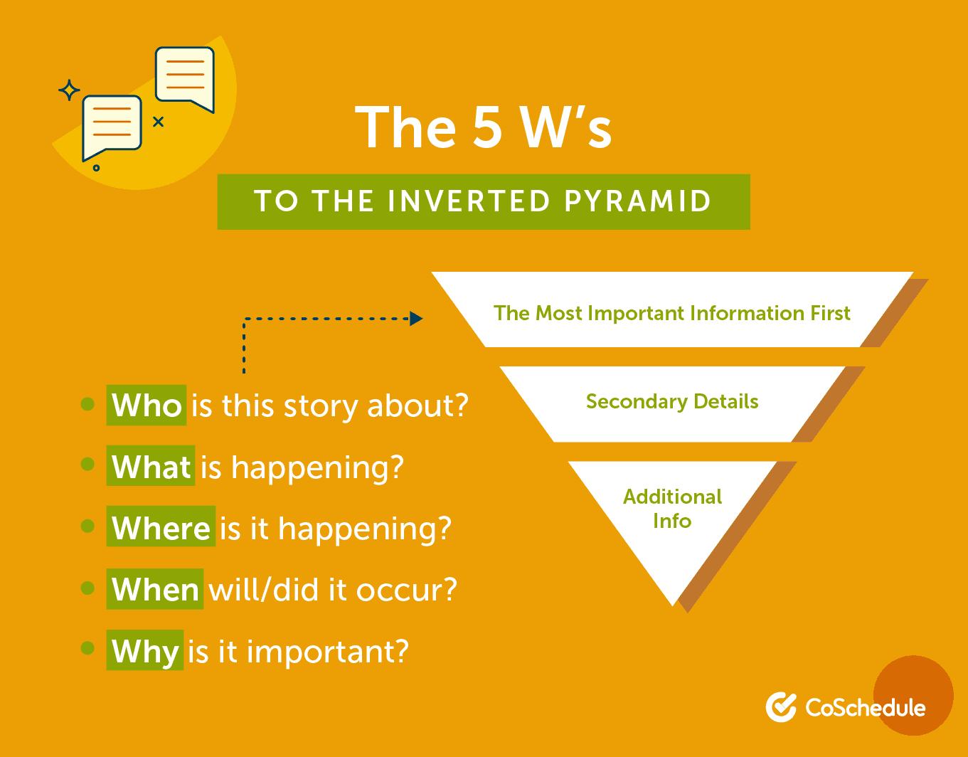 Inverted pyramid 5 ws