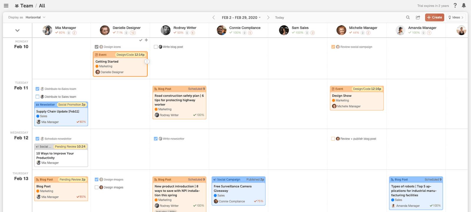 CoSchedule marketing calendar workflow