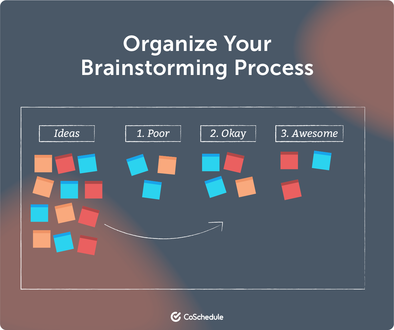 Organize your brainstorming process