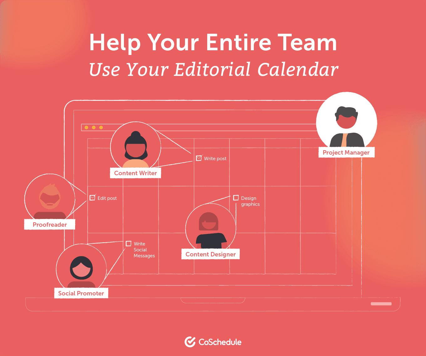 Help your team use your editorial calendar