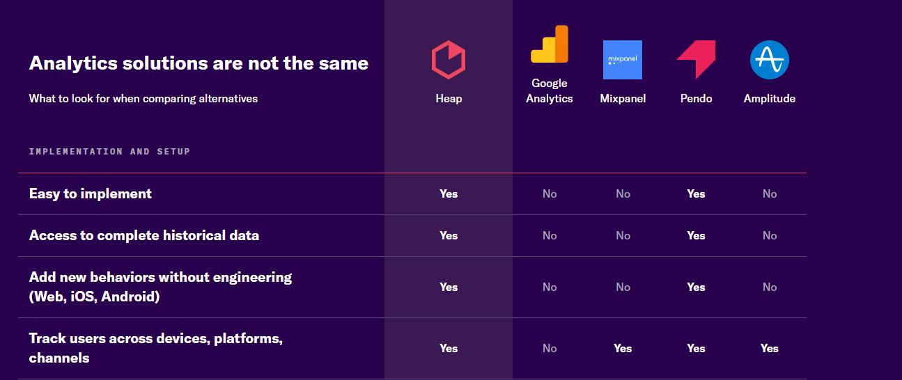 Heap alternatives page