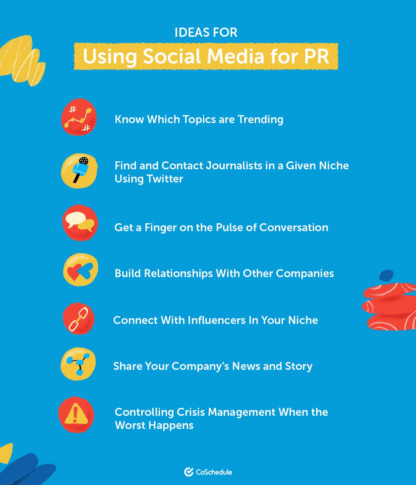 Ideas for using social media for PR