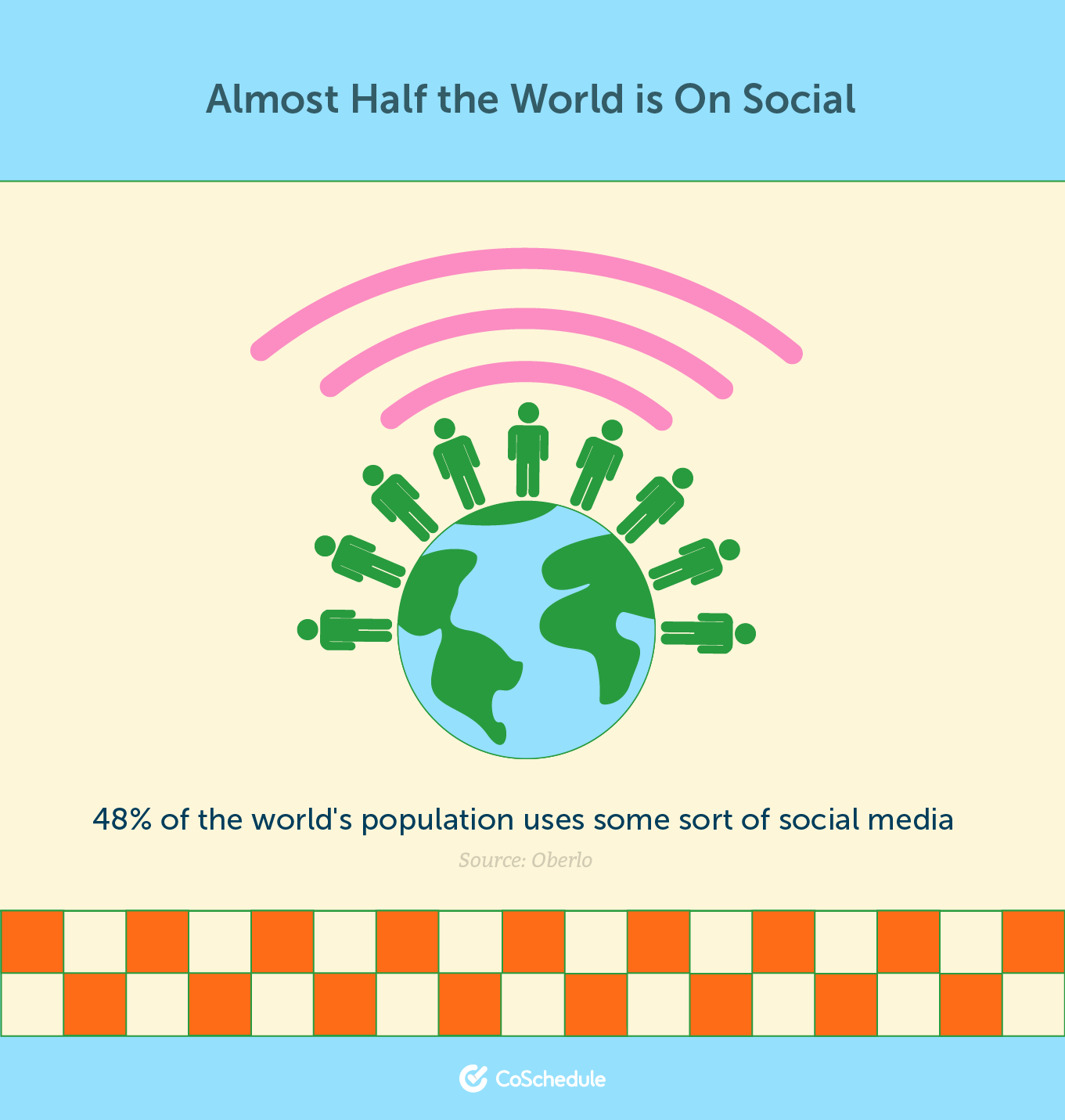 Almost half the world is on social