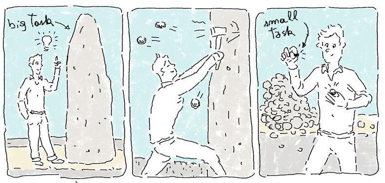 Big tasks vs small tasks