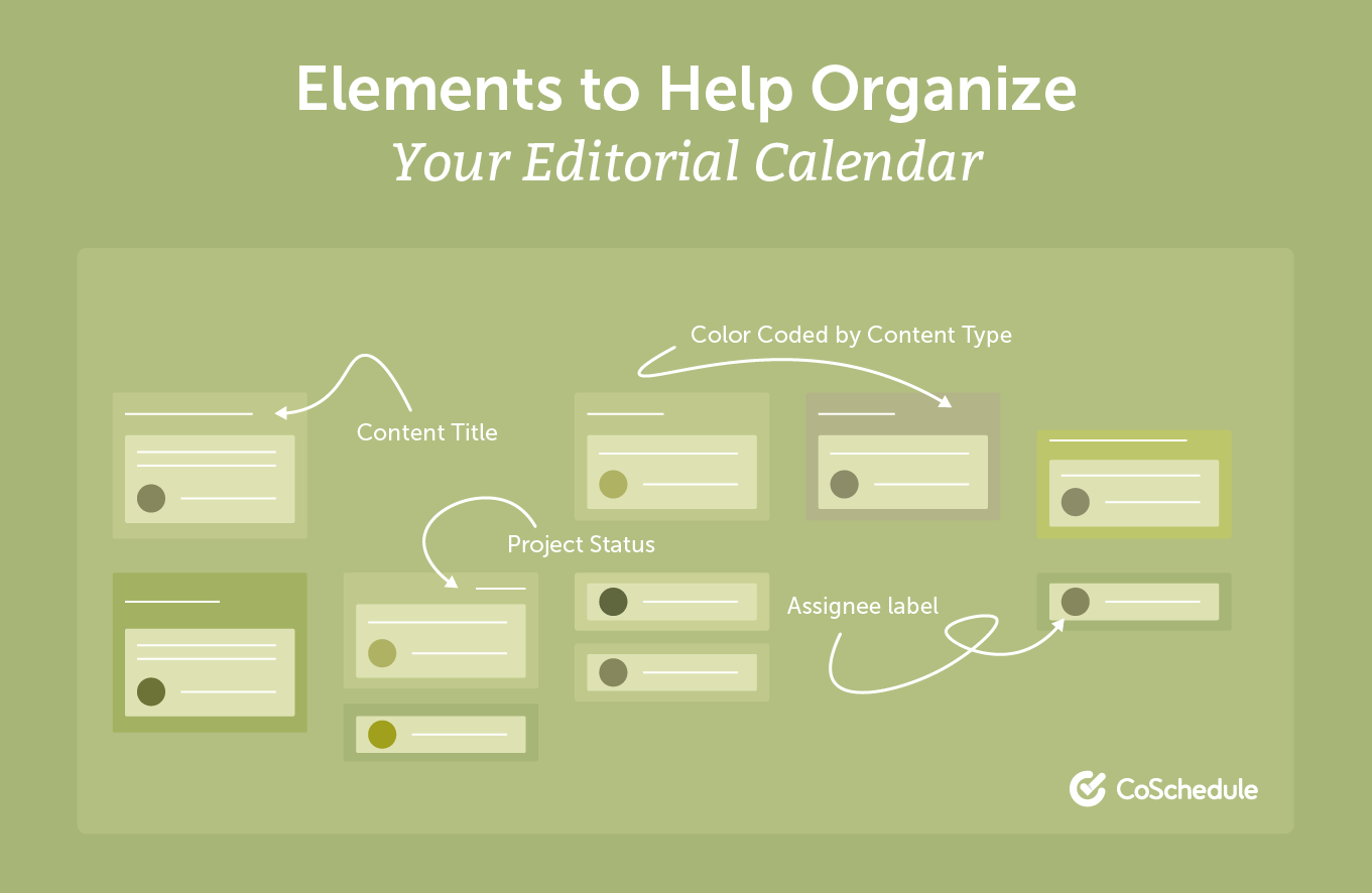 Elements to help organize your editorial calendar