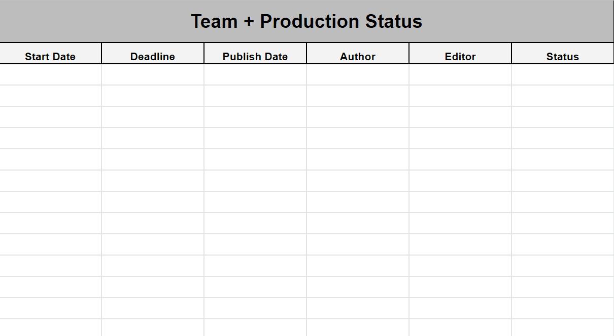 Team + production status template