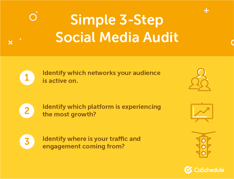 Simple three step social media audit