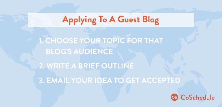 3 steps for guest blogging