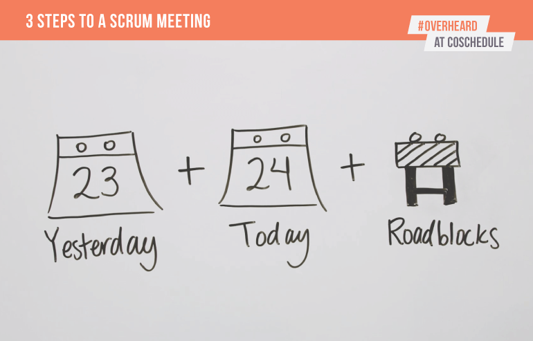 3 Steps to a Scrum Meeting