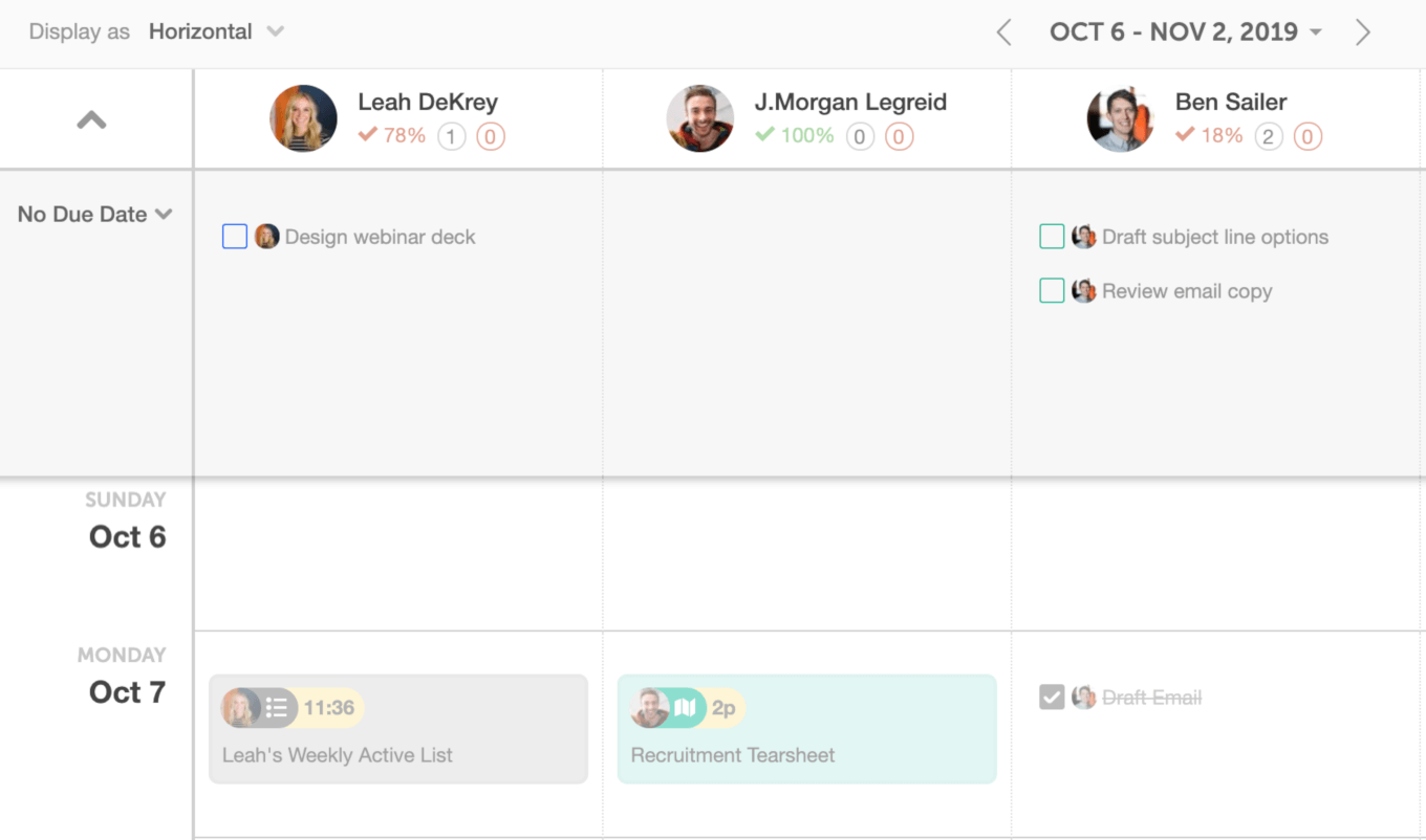 Team Management Dashboard in CoSchedule