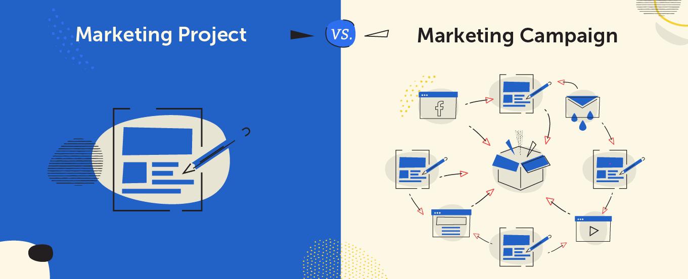 Marketing project vs campaign