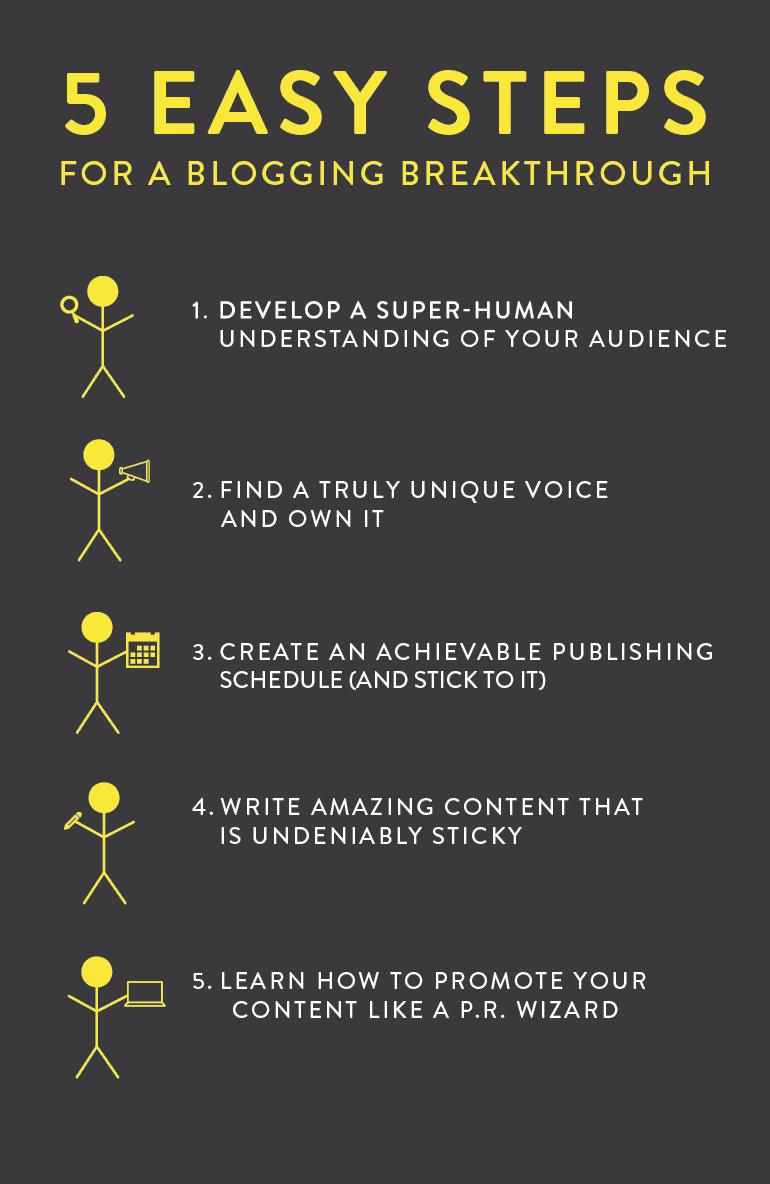 steps to a high traffic blog