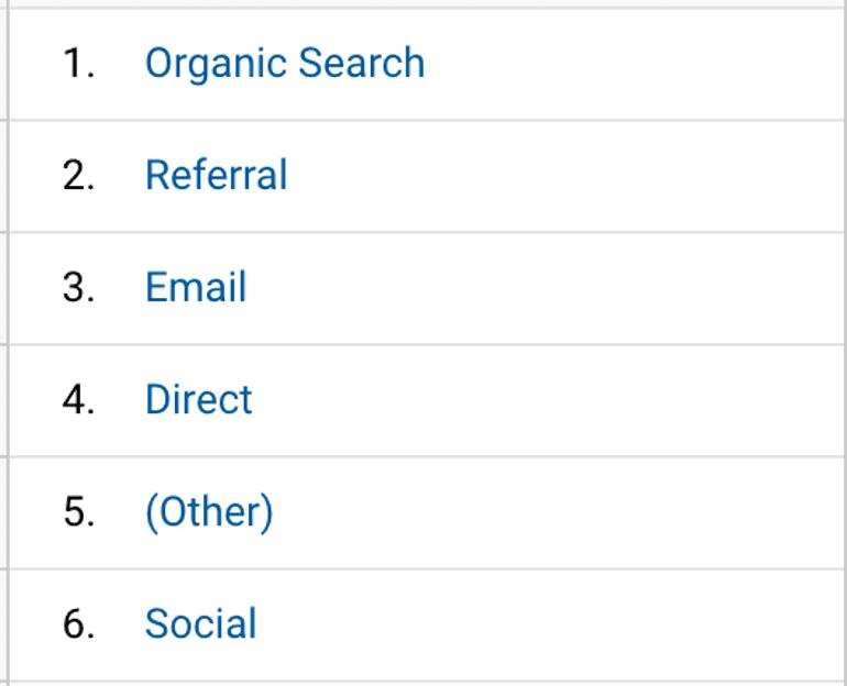 social-media-goals-social-list.png