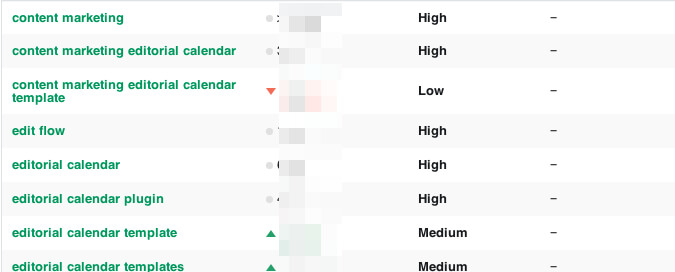 Keyword monitoring with Positionly