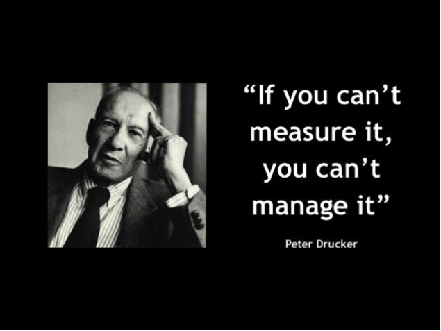 """If you can't measure it, you can't manage it"" - Peter Drucker"