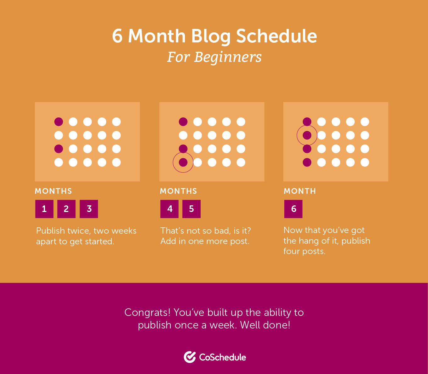 6-Month Blog Schedule for Beginners