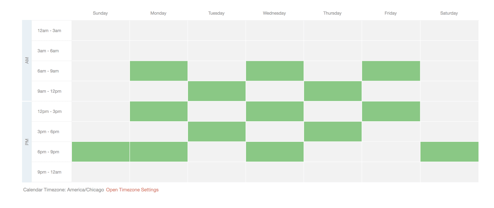 CoSchedule's recommended Requeue time slots