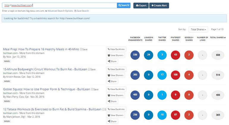 coschedule---buzzsumo-competition-search.png