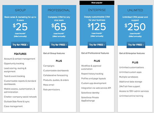 Screenshot of Salesforce pricing page