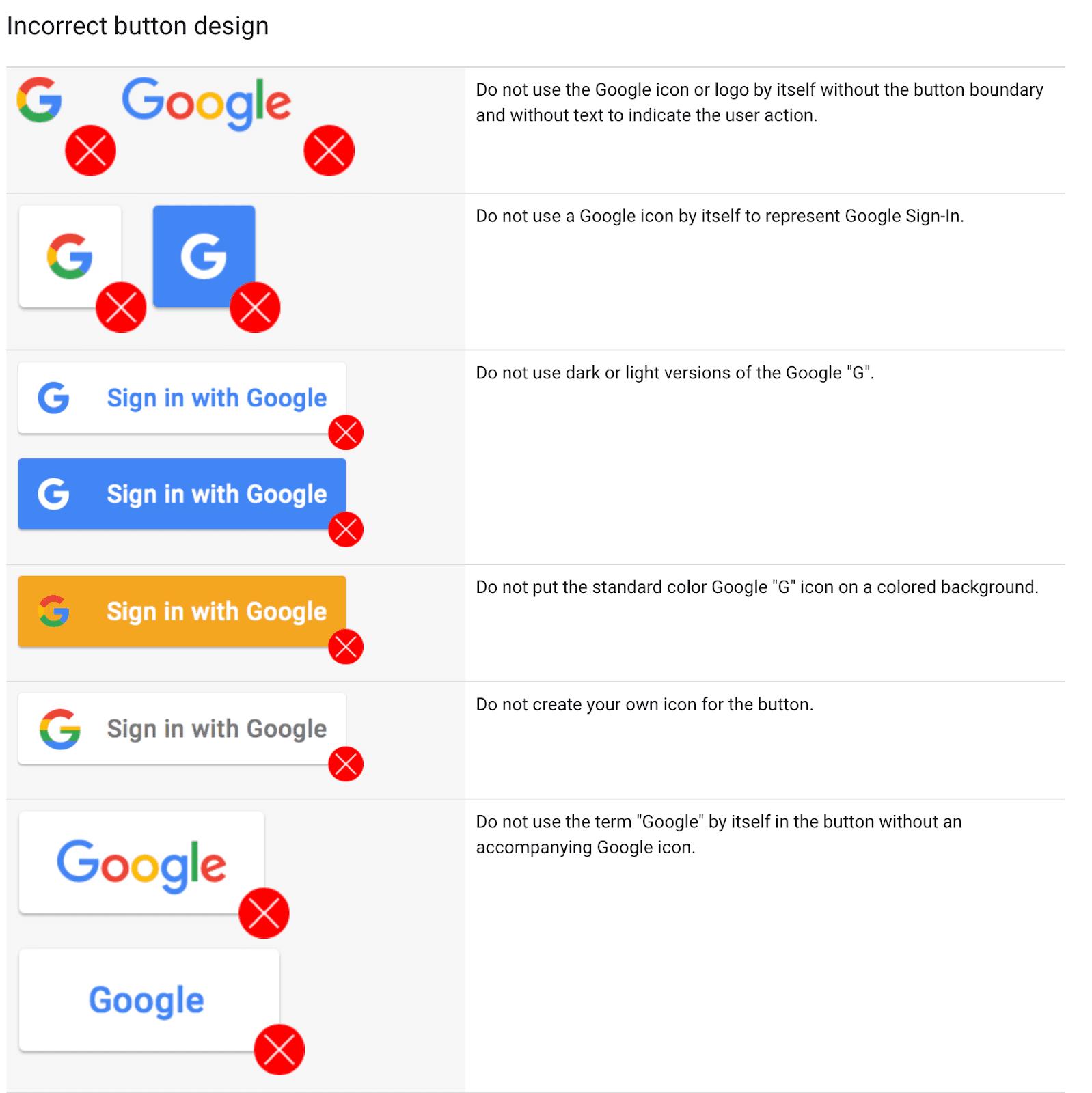 Incorrect Google button design