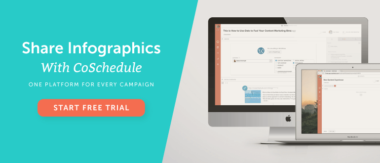 Share Infographics With CoSchedule