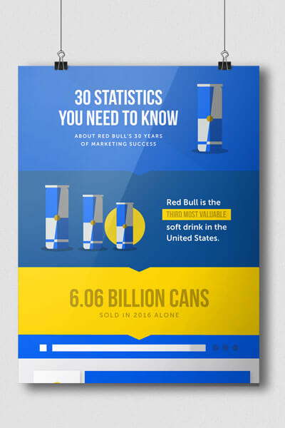 Red Bull Marketing Infographic