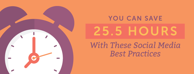 8 Social Media Best Practices That Will Save You 25.5 Hours In A 2-Week Sprint