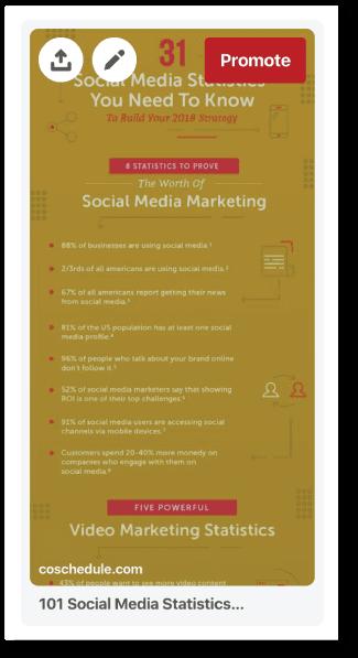 Pinterest post about social media stats.