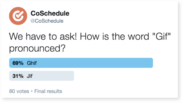 Twitter poll about gifs.