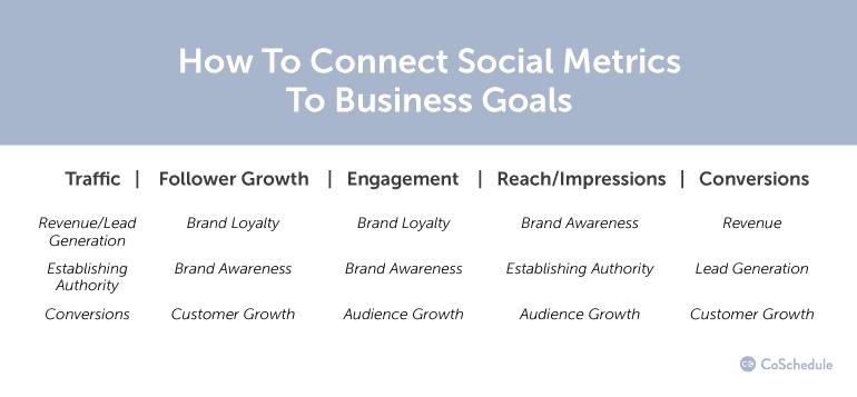 blog_ben_socialmediaproposals-social