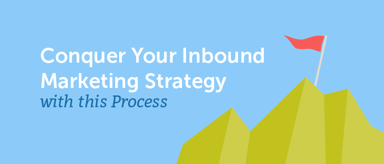Conquer Your Inbound Marketing Strategy with this Process (+ 4 Templates)