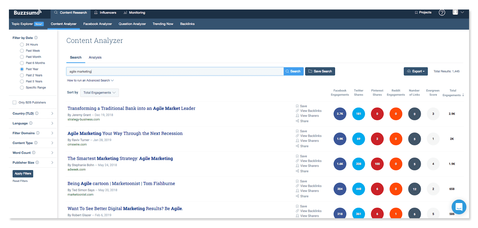 """Agile marketing"" keyword search in Buzzsumo"