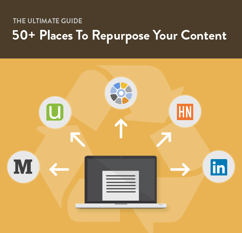50+ Places To Repurpose Your Content: The Ultimate Guide