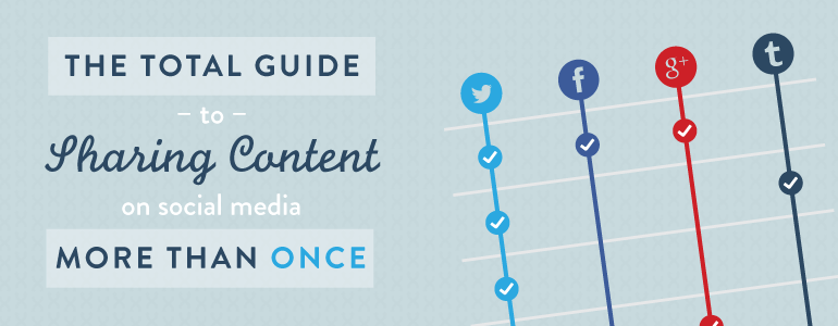 The Total Guide To Sharing Content On Social Media More Than Once [Slides]