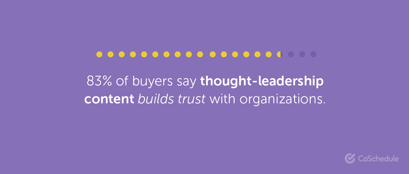 83% of buyers say thought-leadership content builds trust with organizations