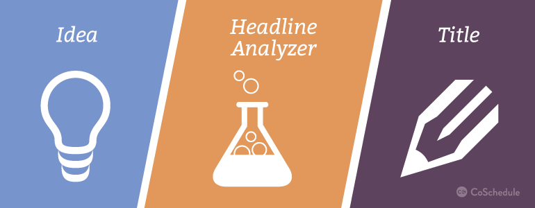 blog outline idea, headlines, titles