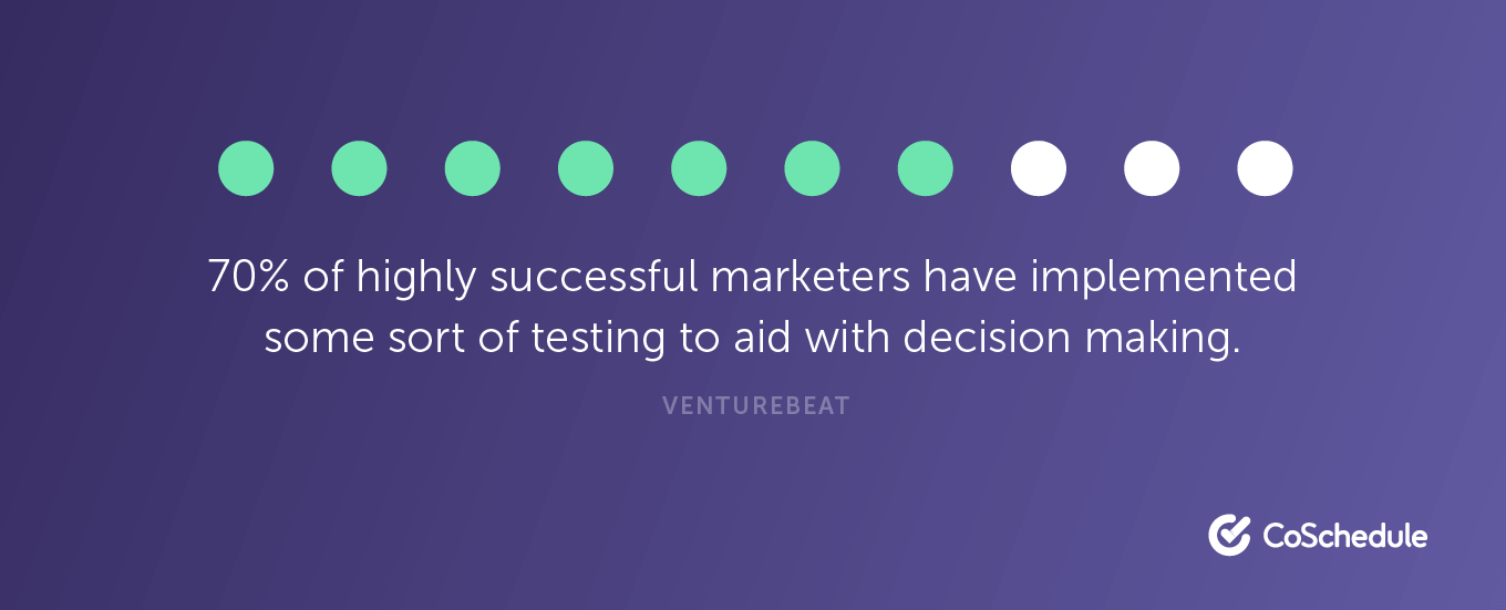 Implement testing to aid with decision making