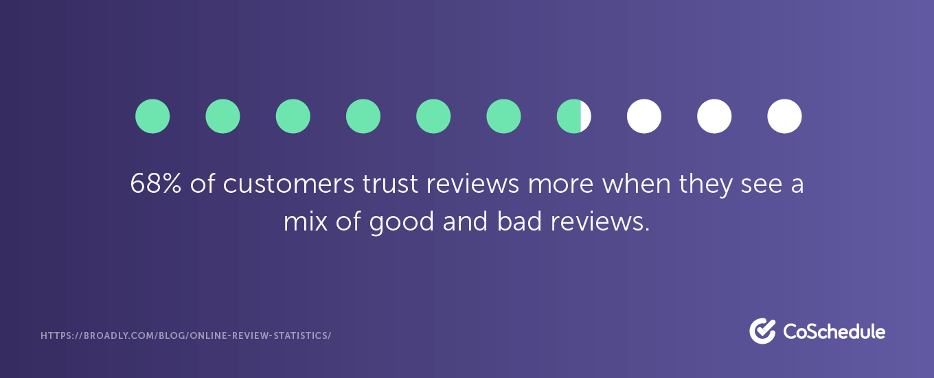 Customers trust reviews