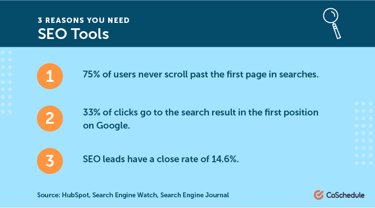 3 Reasons You Need SEO Tools
