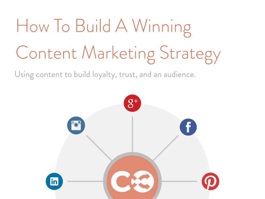 how to build a winning content marketing strategy slides
