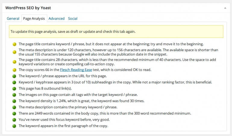 Yoast page analysis. Lots of good tips here.