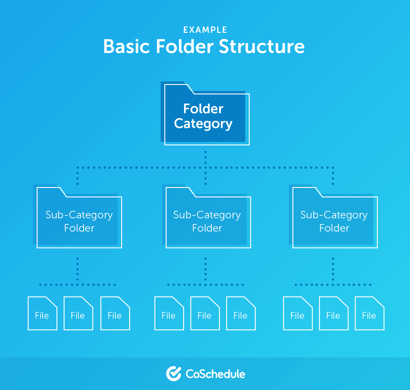 Folder Structure Example